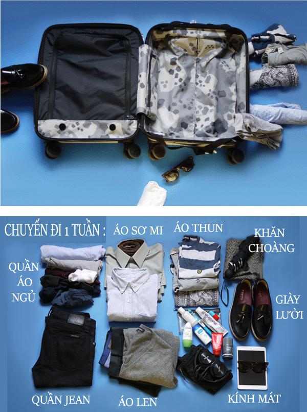 Những phụ kiện cần thiết của nam giới khi đi đu lịch